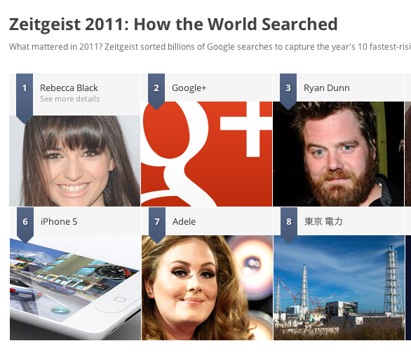 Google Zeitgeist 2011 Home Page