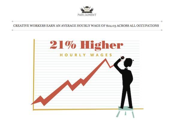 Parliament 2013 Economic Study 5