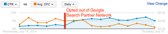 AdWords Google Search Partners