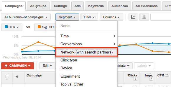 AdWords Search Partners Network